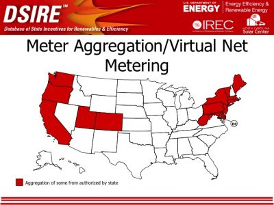 Group Net Metering